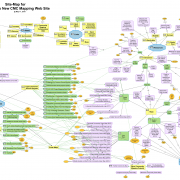 Mapping-UVic-SiteMap-new-5