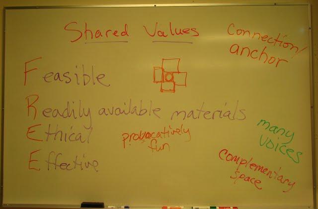Shared-Values-Uni201-ArtOfPlace