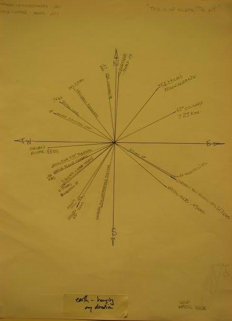 TreasuredPlacesCompass-Uni201-Aug25-2010