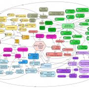CMNetwork-Victoria Concept Map 2009